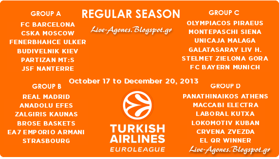 EUROLEAGUE BASKET 2013-2014 Group Stage