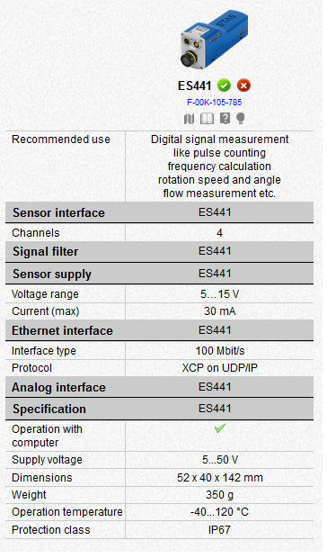 ETAS Modules for analysis of digital signals, such as counting, frequency calculation etc