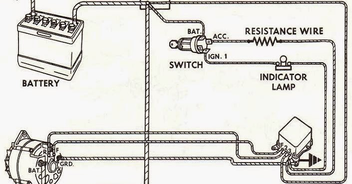 Wiring Diagrams And Free Manual Ebooks  1963 To 1972 Buick