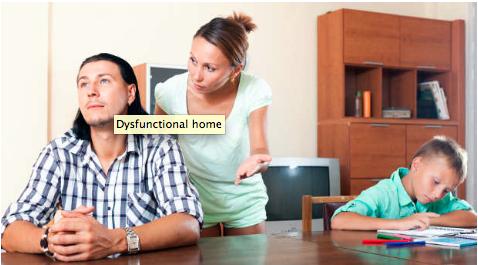 13 Características de homens de lares disfuncionais