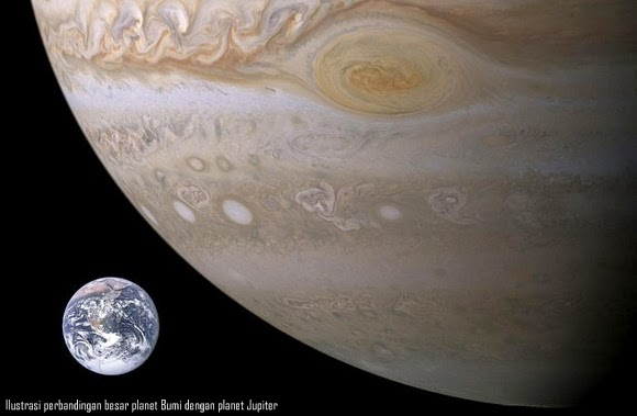 Sebesar Apakah Planet Jupiter?