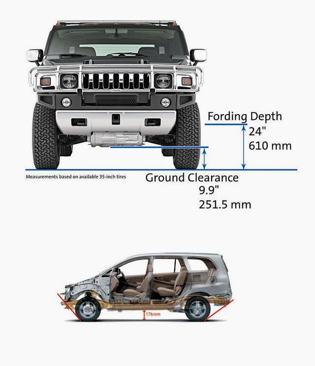 Cars With Suv Ground Clearance Autos Post
