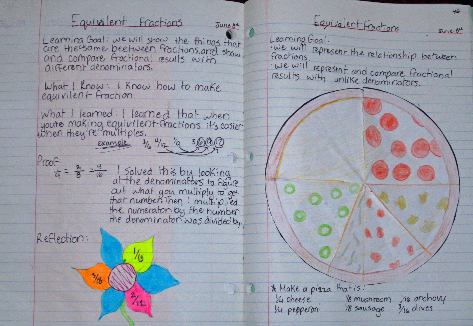 Runde\'s Room: Math Journal Sundays - Fractions