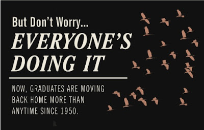 Graduated and Living at Home Infographic 8