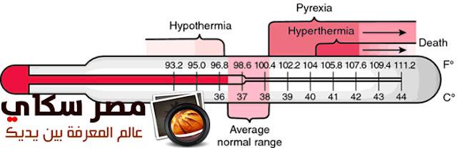 كيفية  قياس درجة الحرارة وأنواع الترمومترات Measuring temperature