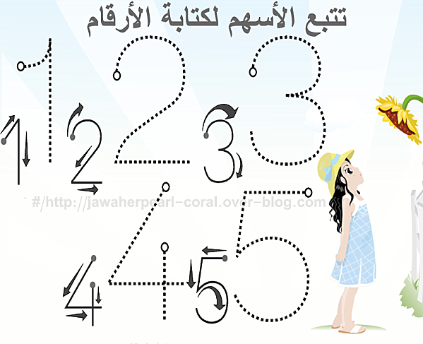 انشطه لرياض الاطفال http://jawaherkids.blogspot.com/2013/05/blog-post_8983.html