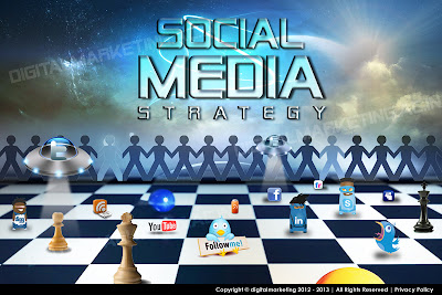 social-media-strategy,  Institute of digital Marketing