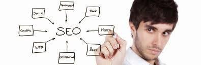 Cara Mudah Riset Produk Untuk Situs Toko Online