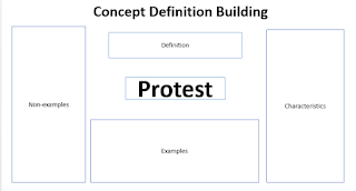 https://www.teacherspayteachers.com/Product/Protest-Versus-Riot-A-historic-perspective-to-understand-current-events-1844287