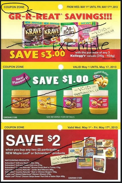 Coupon zone loblaws