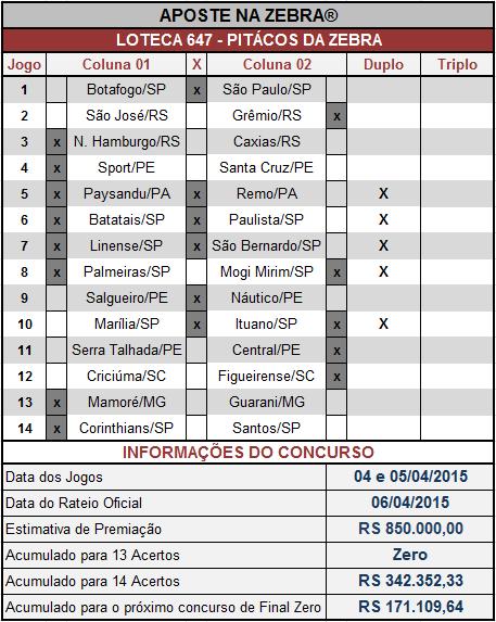 LOTECA 647 - PITÁCOS DA ZEBRA