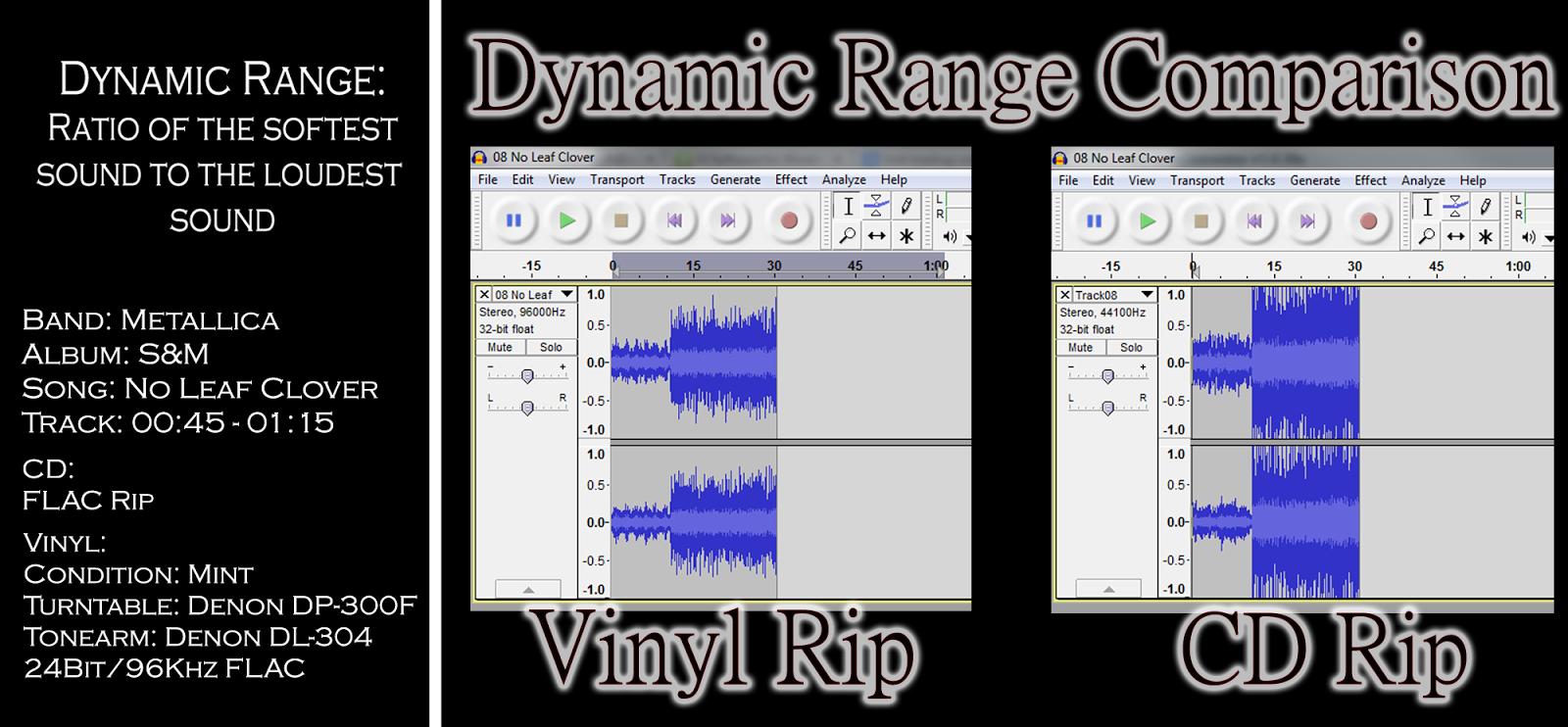 Rants, Ravings, Gibberish & Jabs: 16Bit VS 24Bit Audio Comparison, & Our Bigger Issues To Worry ...