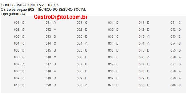 IMAGEM - Gabarito oficial do concurso do INSS 2011/2012 - Cargo Técnico do Seguro Social - Tipo 04
