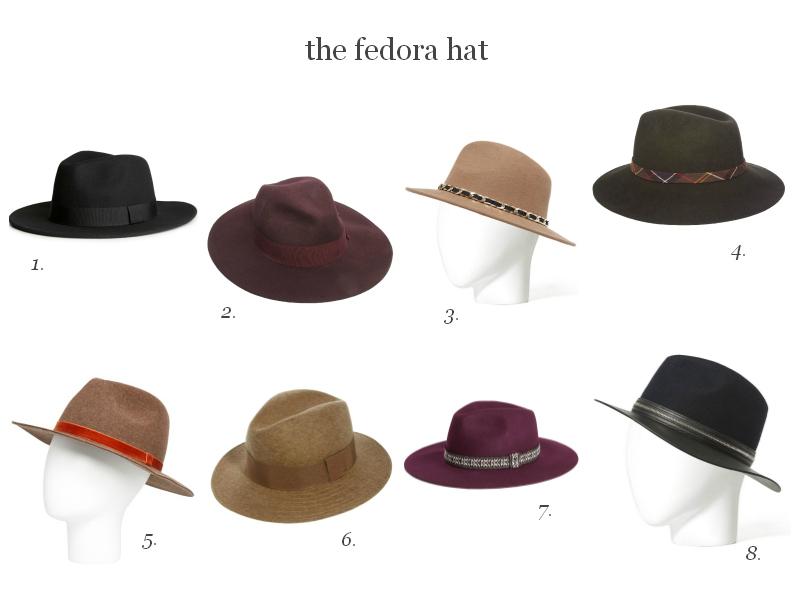 Everydaychic persoonlijk modeblog shopping the fedora hat - Geloof hars ...