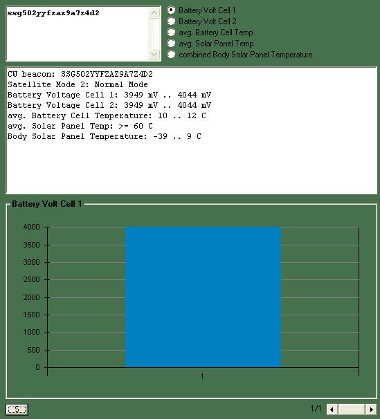 VELOX-2 CW Beacon Decoder