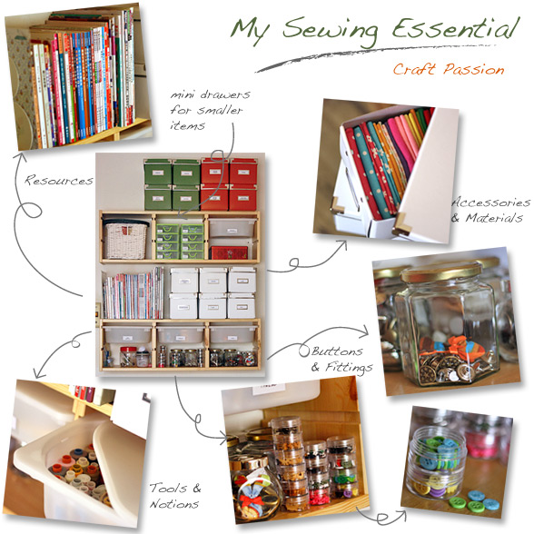 Let it shine design big creativity from a small space for Craft supplies organization ideas
