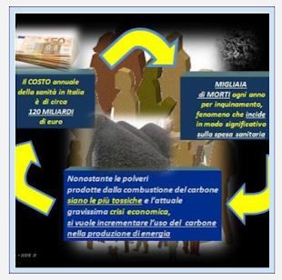 INQUINAMENTO E  REATI  AMBIENTALI : L'INTERVENTO DEL MEDICO ISDE G.GHIRGA