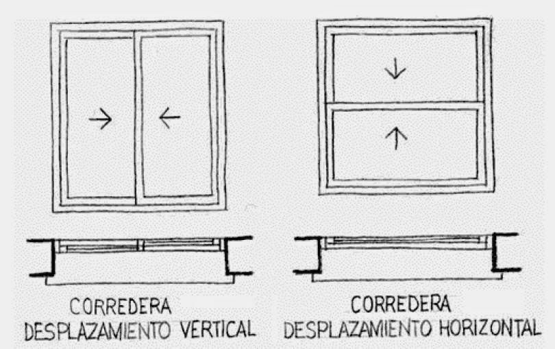 Rc i e s gran v a alicante proyecto 10 representaciones for Simbologia de puertas en planos arquitectonicos