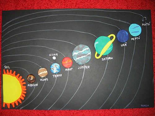 Как сделать модель солнечной системы своими 246