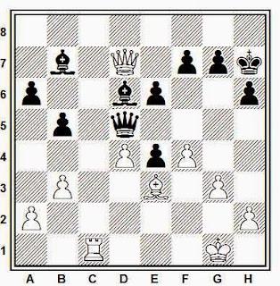 Posición de la partida de ajedrez Seirawan - Shirov (Buenos Aires, 1993)