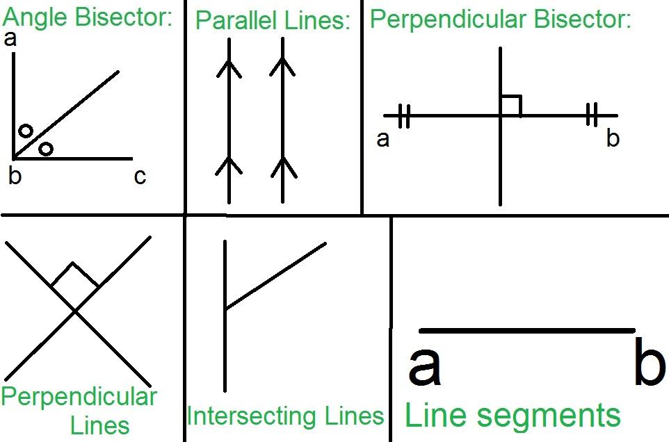 709 2011 Geometry Lines