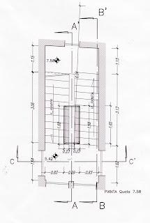 Ingegner enzo fornasari ingegneria del trasporto verticale for Dimensioni ascensore
