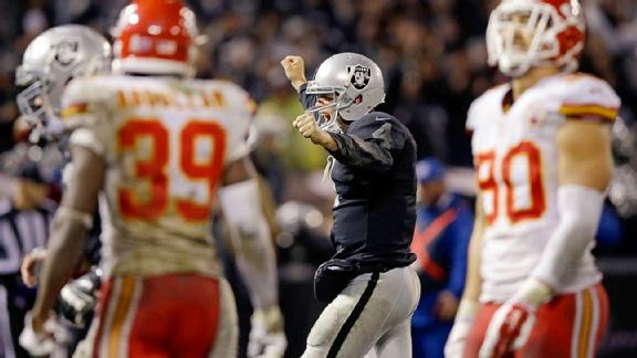 Derek Carr, Oakland Raiders, NFL