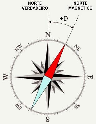 https://sites.google.com/site/invacivil/_/rsrc/1294068735747/temas-ja-discutidos/w/wac%204.jpg?height=201&width=420