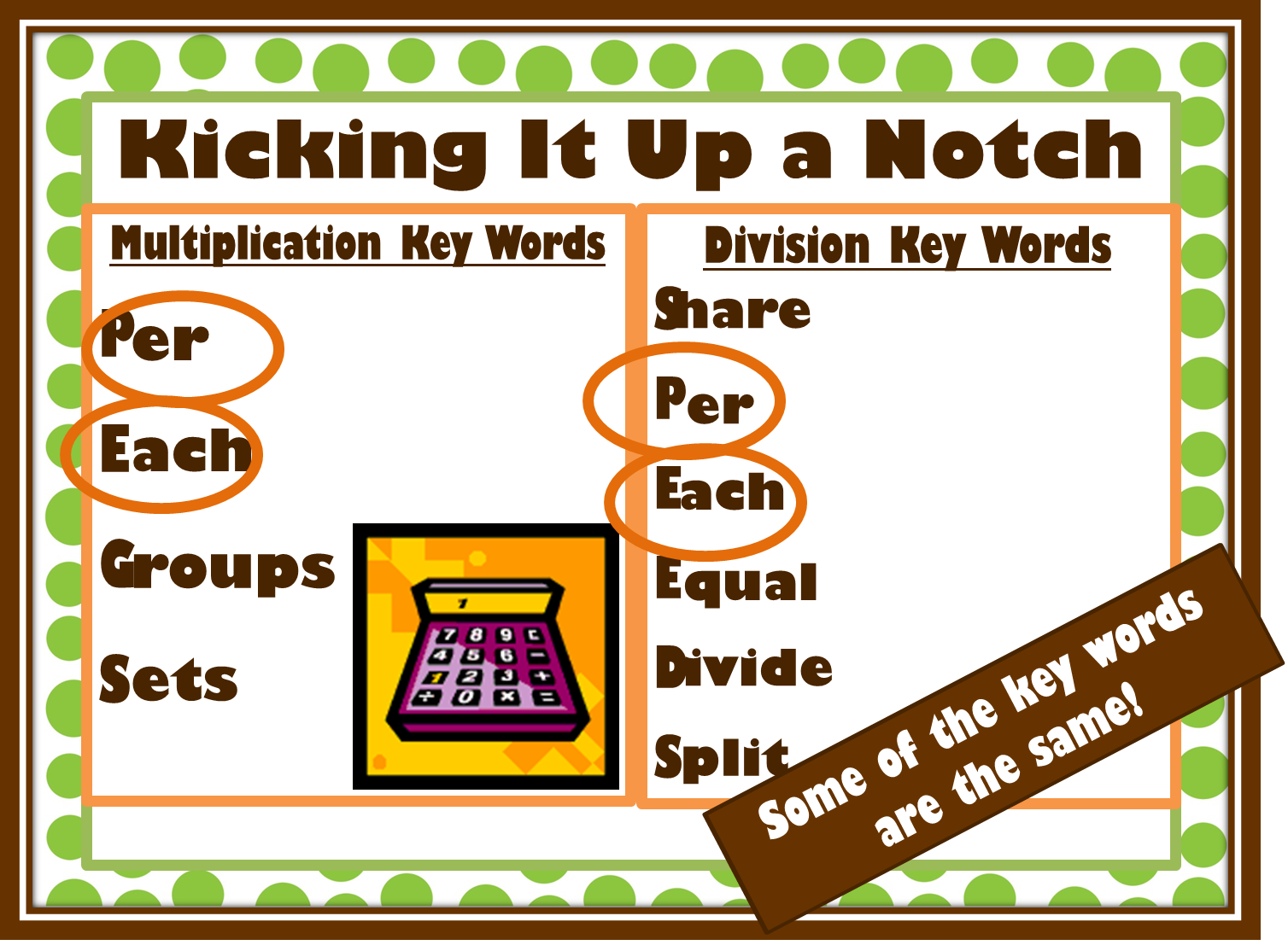 Mrs Hills Perfect PIRATES Multiplication and Division – Keywords in Math Word Problems Worksheet