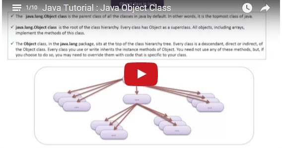 Java ee java tutorial java object class playlist for Object pool design pattern java example