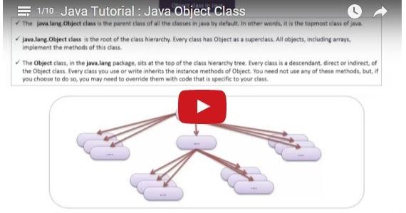 Java ee java tutorial java object class playlist for Object pool design pattern java
