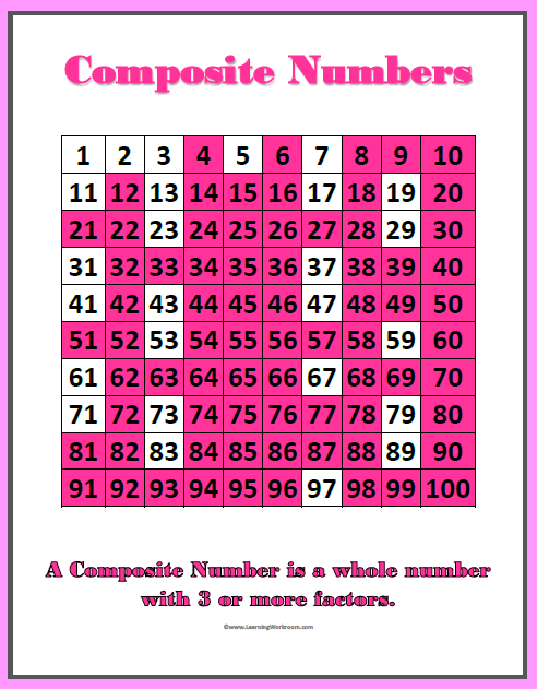 Search results for prime and composite numbers chart 1 for 1 100 table numbers