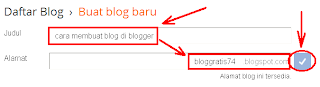 judul dan alamat blog yang baik