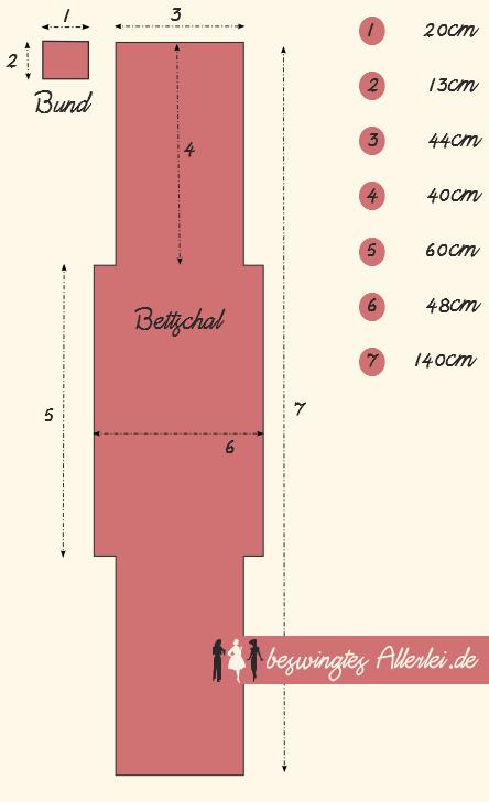 beswingtes allerlei mfa 4 das schnittmuster die berechnung. Black Bedroom Furniture Sets. Home Design Ideas