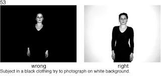 Совет 53. При съемке портрета надо следить, что бы одежда снимаемых хорошо контрастировала с задним фоном.