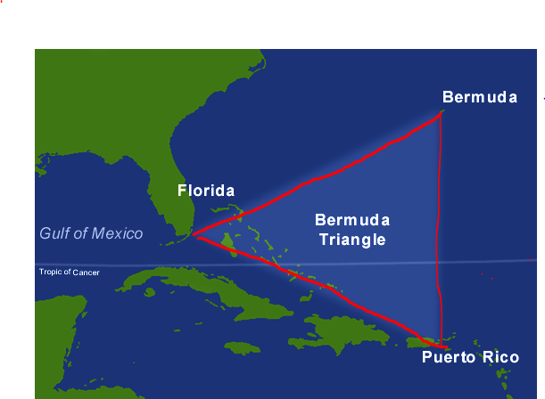 bermuda triangle an unproven fact and