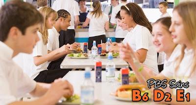 PBS B6D2E1 Contoh Menu Makanan Seharian Bagi Keperluan Individu