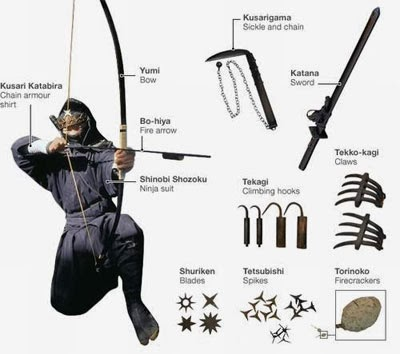 Senjata Ninja