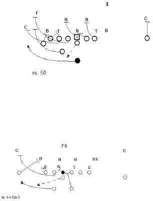 Quick Pitch and Rocket Screen to the Strongside