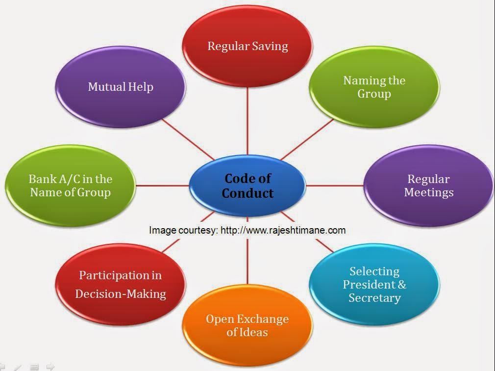 functions of self help groups