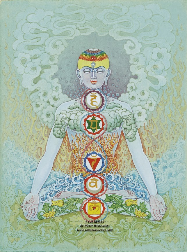 Clearing your core believes will clear your energy and balance your chakras