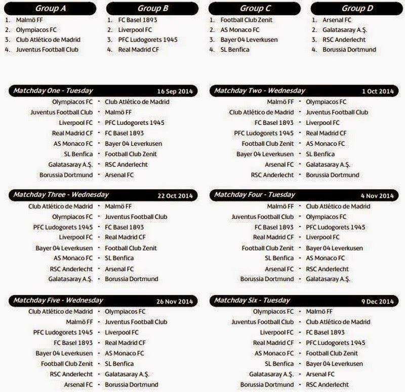 Champions League Calendario Completo.Uefa Champions League 2014 2015 Calcio Itasa La Community