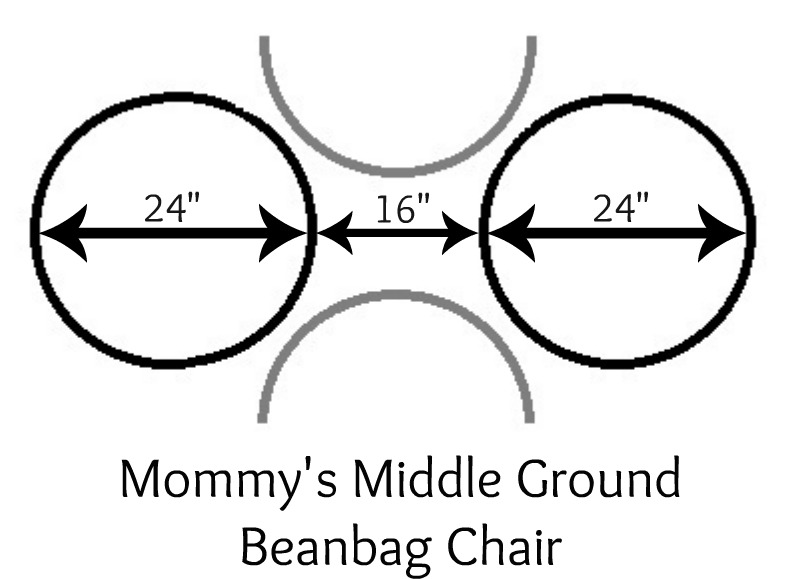 Bean Bag Chair Pattern Template http://mommysmiddleground.blogspot.com/2012/06/beanbag-chair-tutorial.html