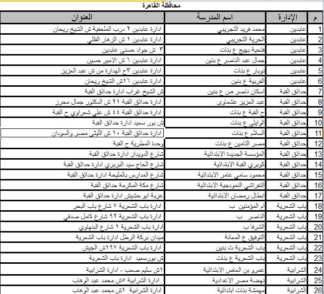 أسماء لجان اختبارات المتقدمين لمسابقة وظائف المعلمين 2014 جميع المحافظات