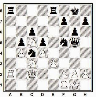 Partida de ajedrez Giacomo Vallifuoco - Bela Toth, 1979, posición después de 22…Dg5