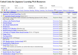 United Links for Japanese Learning