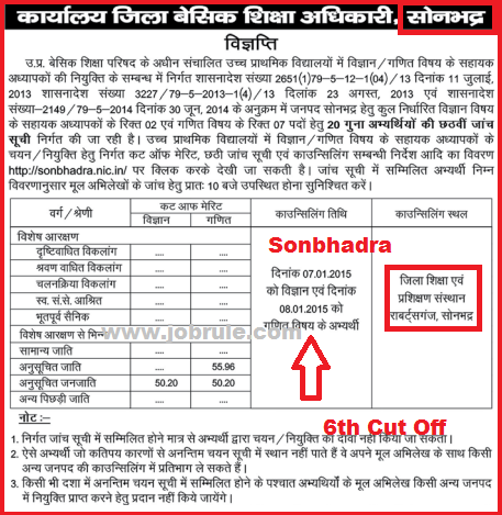 UP BSA 29334 JRT Maths & Science Shikshak 6th Counseling 6th Cut Off Merit List of Districts of Meerut & Mirzapur Division