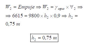 Ejercicio resuelto de Fluidos estatica ejercicio 1 formula 2