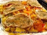 Belehradské rezne - recept