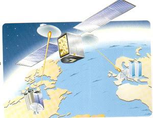 บทบาทความสำคัญของเทคโนโลยีสารสนเทศ